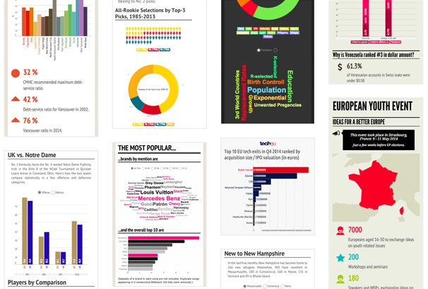 30 free tools resources for creating infographics 2017 4 gumiabroncs Image collections