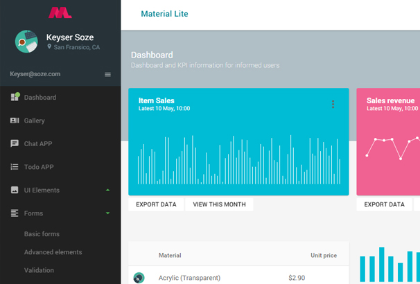 50+ Best AngularJS Admin Templates to Download 2017