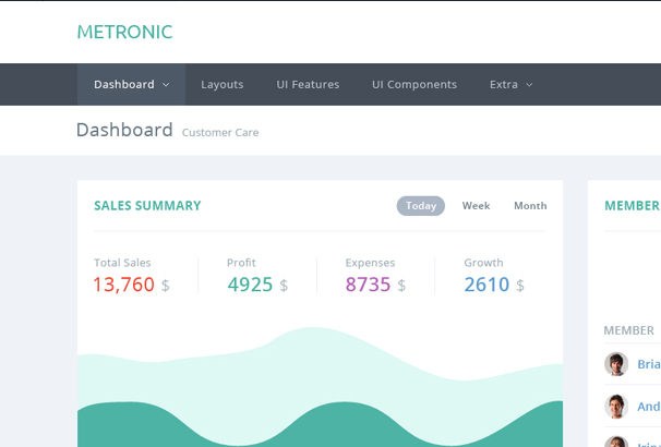 Best AngularJS Admin Templates To Download - Customer dashboard template
